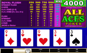 All Aces Poker Image