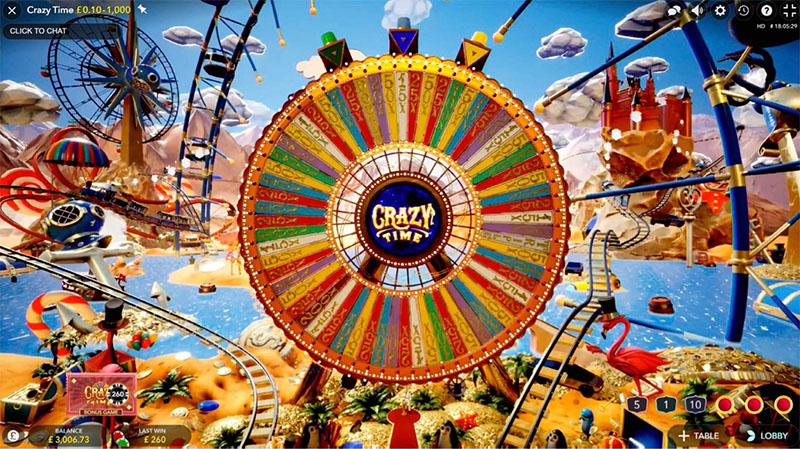 Nå kan du teste Crazy Time fra Evolution Gaming inner - Norges.Casino